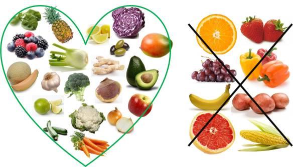 frukt og gront
